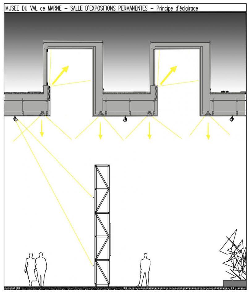 Salle d'expo permanente, infographie lumière nuit